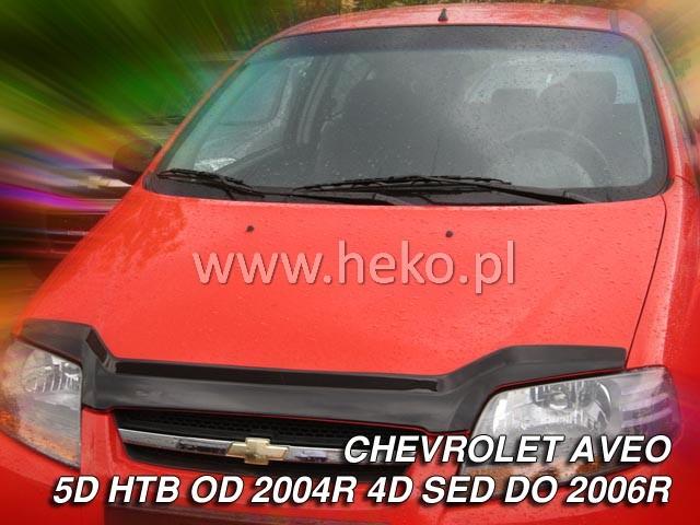Ochranné lišty PLK Dacia Logan 4D 04R